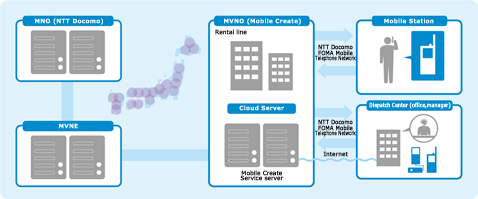 How the Professional IP Radio System works across the country in Japan